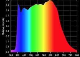 korkea CRI-LED-nauhalinjainen valaistus